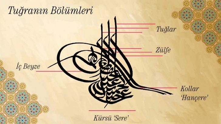 Türk Tarihinde Tuğralar