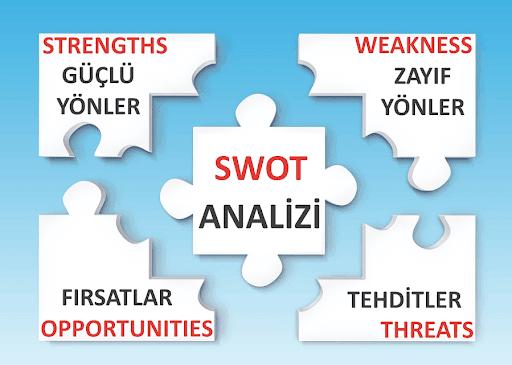 SWOT Analizi Nedir, Ne İşe Yarar