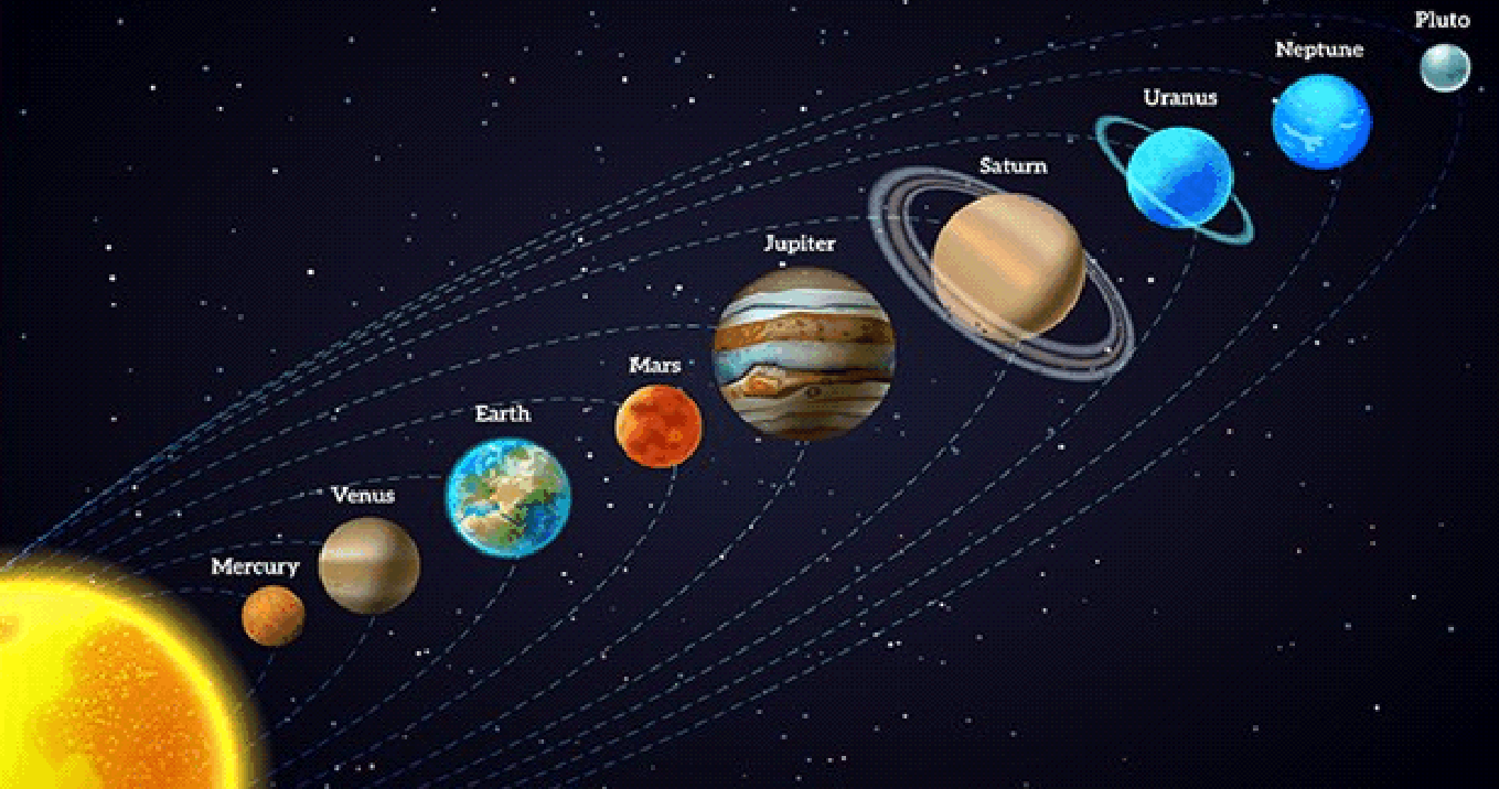 Güneş Sistemindeki Gezegenlerimiz