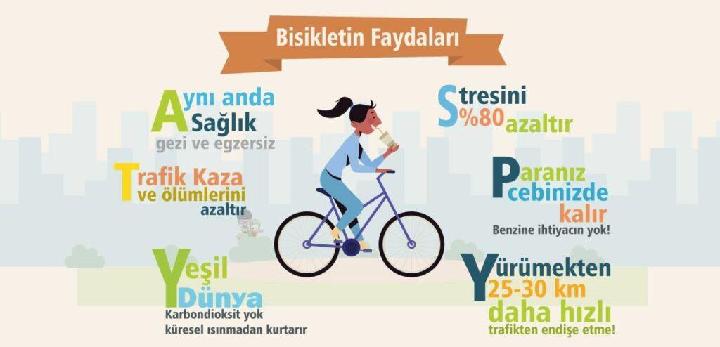 Bisiklet Sürmenin Insan Sağlığına Faydaları Nelerdir